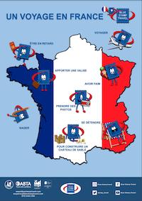 Language Destinations Poster