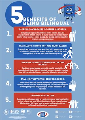 5 Benefits of Beint Bilingual