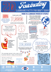 Fascinating Facts About Languages