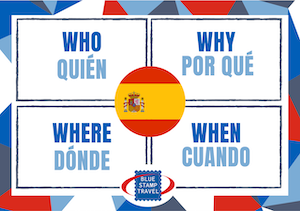 Who Why Where When Poster Spanish