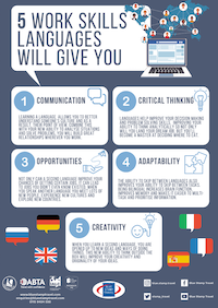 Why Learn A Language Poster