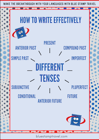 How To Write Effectively French 2