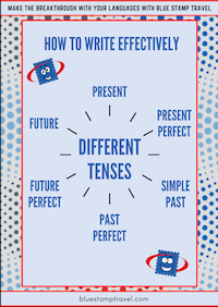 How To Write Effectively German 2
