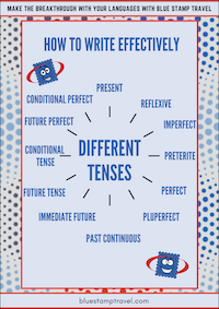 How To Write Effectively - Spanish 2