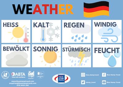 German Weather Poster