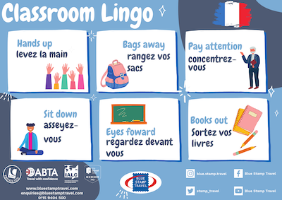 Classroom Instructions Poster French