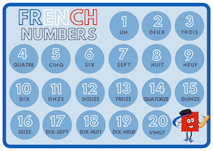 French Numbers Poster