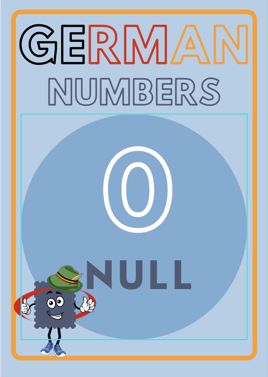 German Numbers Poster