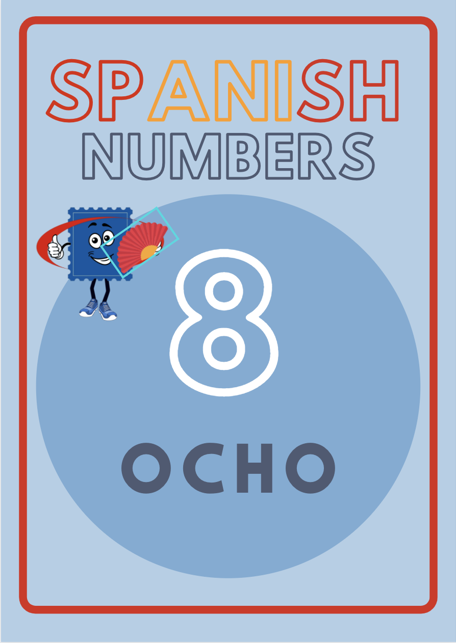 Spanish Numbers Posters