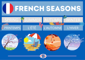 French Seasons of the Year Poster