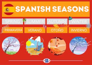 Spanish Seasons Poster