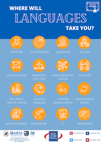 Languages Careers Poster
